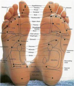 voetreflexologie-voetreflex-voetmassage